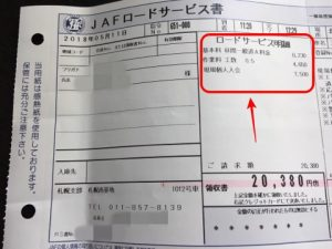 JAF費用